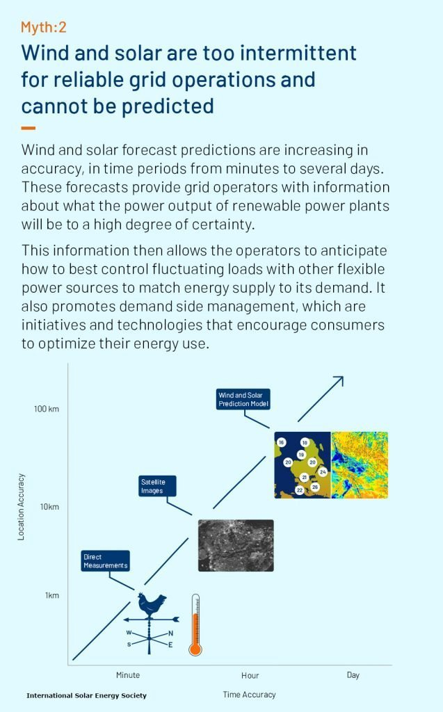 renewable energy myth 2